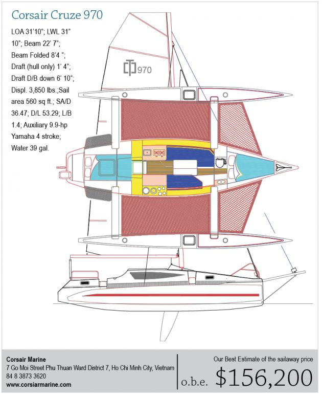 Corsair Cruze 970