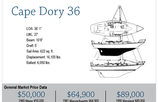 cape dory 36 crownline boat wiring diagram